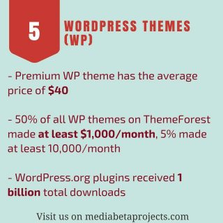 About Wordpress Themes: Premium Wordpress Theme has the average price of $40. Do you sell or develop wordpress theme? Do you like wordpress? Visit our website to know the #infographic http://ow.ly/fXJb308bYb9 #people #love #wordpress #plugin #wordpresslover #wordpressblog #wordpressblogger #webdevelopment #developer #price #coupon #wpmb FOR YOU