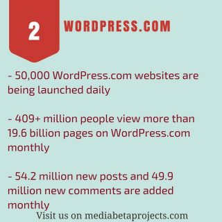50.000 Wordpress.com websites are being launched daily! What do you think about? Visit our website to know the #infographic http://ow.ly/fXJb308bYb9 #people #love #wordpress #plugin #wordpresslover #wordpressblog #wordpressblogger #webdevelopment #coupon #wpmb FOR YOU